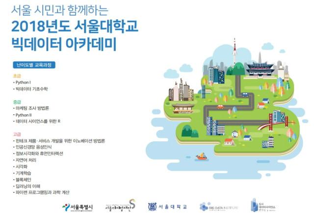 서울대빅데이터아카데미.jpg